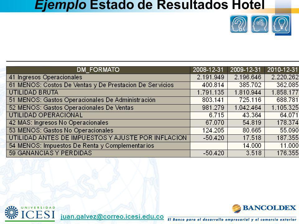 Ejemplo Estado de Resultados Hotel juan.galvez@correo.icesi.edu.co
