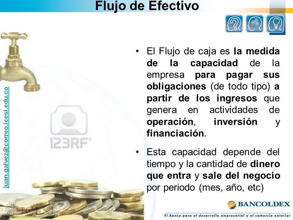 Flujo de Efectivo El Flujo de caja es la medida de la capacidad de la empresa para pagar sus obligaciones (de todo tipo) a partir de los ingresos que