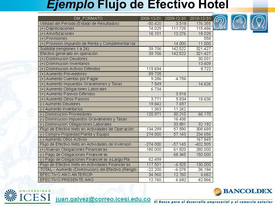 Ejemplo Flujo de Efectivo Hotel juan.galvez@correo.icesi.edu.co
