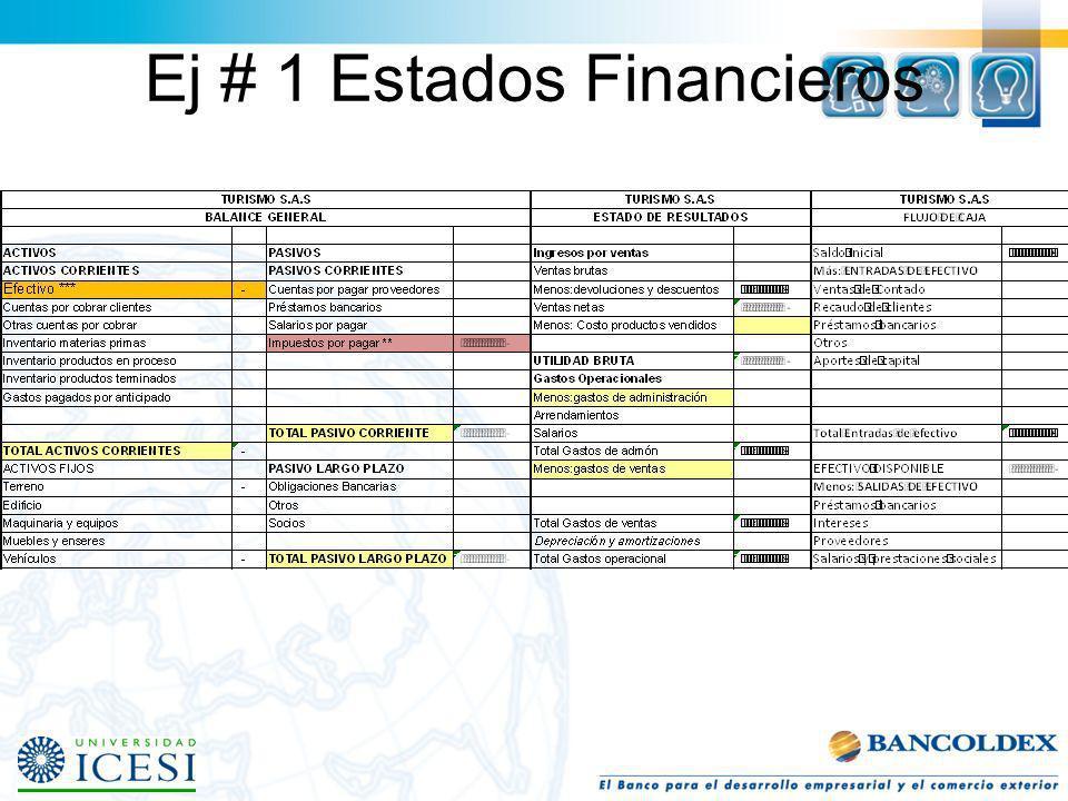 Ej # 1 Estados Financieros