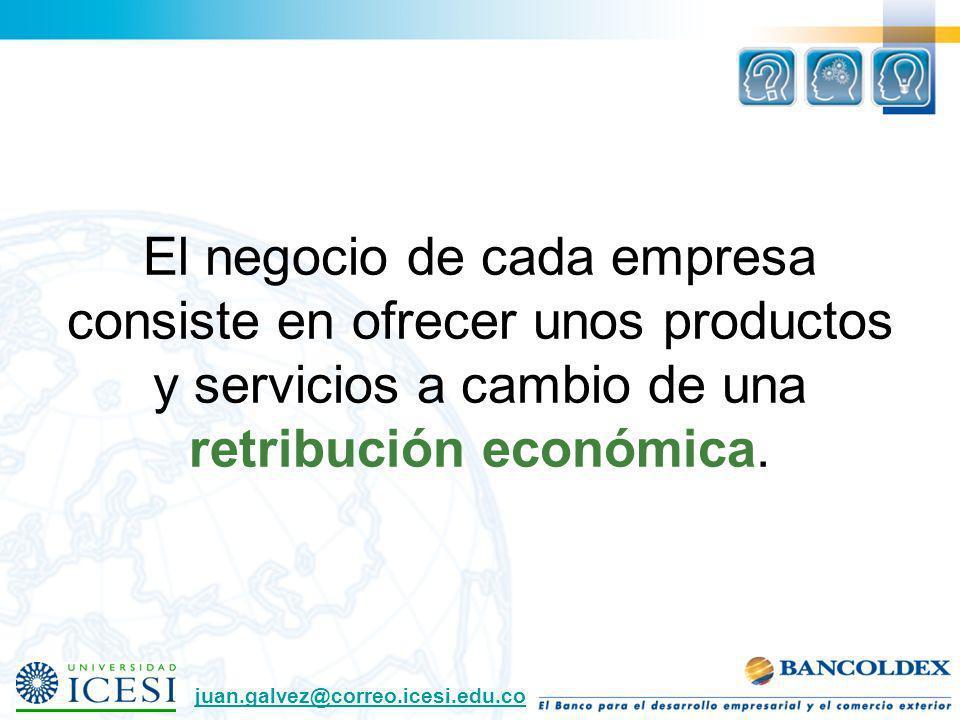 El negocio de cada empresa consiste en ofrecer unos productos y servicios a cambio de una retribución económica. juan.galvez@correo.icesi.edu.co