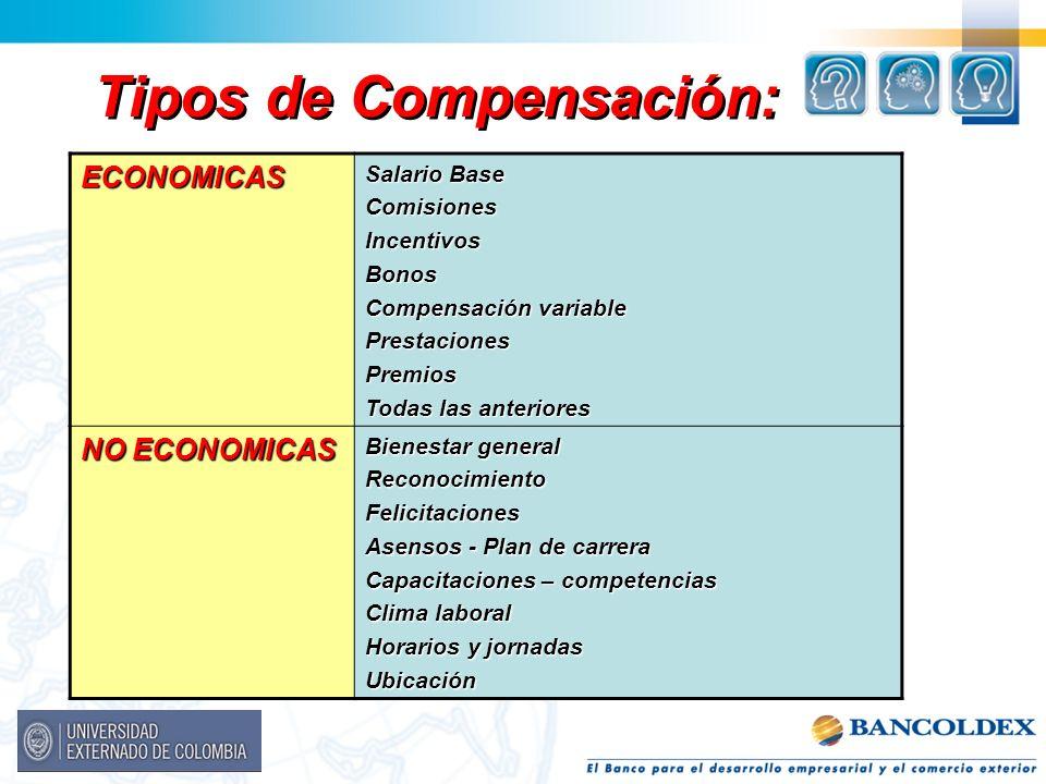 Tipos de Compensación: ECONOMICAS Salario Base ComisionesIncentivosBonos Compensación variable PrestacionesPremios Todas las anteriores NO ECONOMICAS