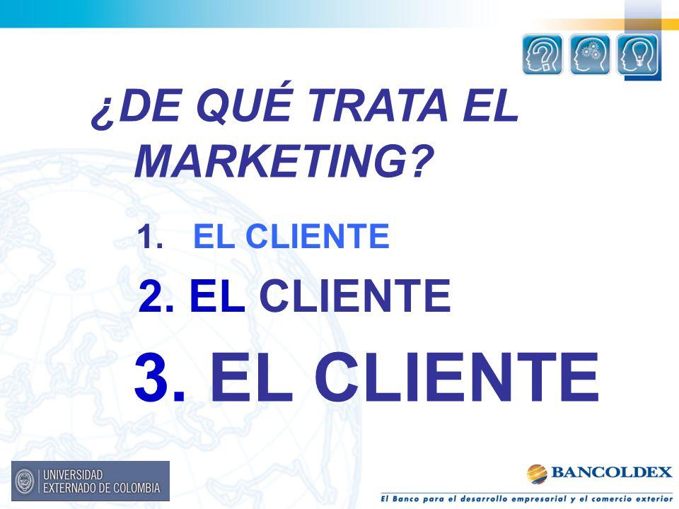 ¿DE QUÉ TRATA EL MARKETING? 1.. EL CLIENTE 2. EL CLIENTE 3..EL CLIENTE