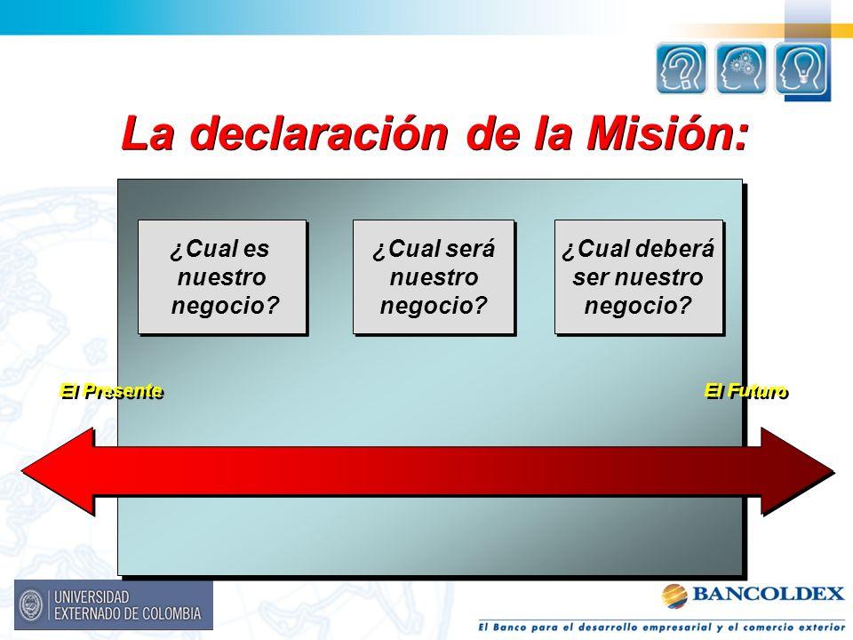 La declaración de la Misión: ¿Cual es nuestro negocio? ¿Cual es nuestro negocio? ¿Cual deberá ser nuestro negocio? ¿Cual deberá ser nuestro negocio? ¿