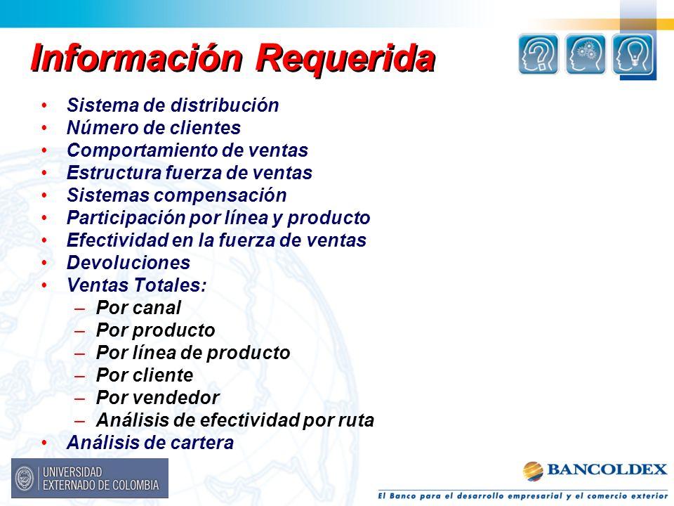 Información Requerida Sistema de distribución Número de clientes Comportamiento de ventas Estructura fuerza de ventas Sistemas compensación Participac