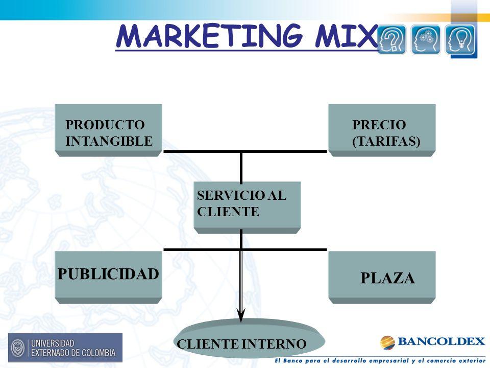 MARKETING MIX SERVICIO AL CLIENTE PRODUCTO INTANGIBLE PRECIO (TARIFAS) PUBLICIDAD PLAZA CLIENTE INTERNO