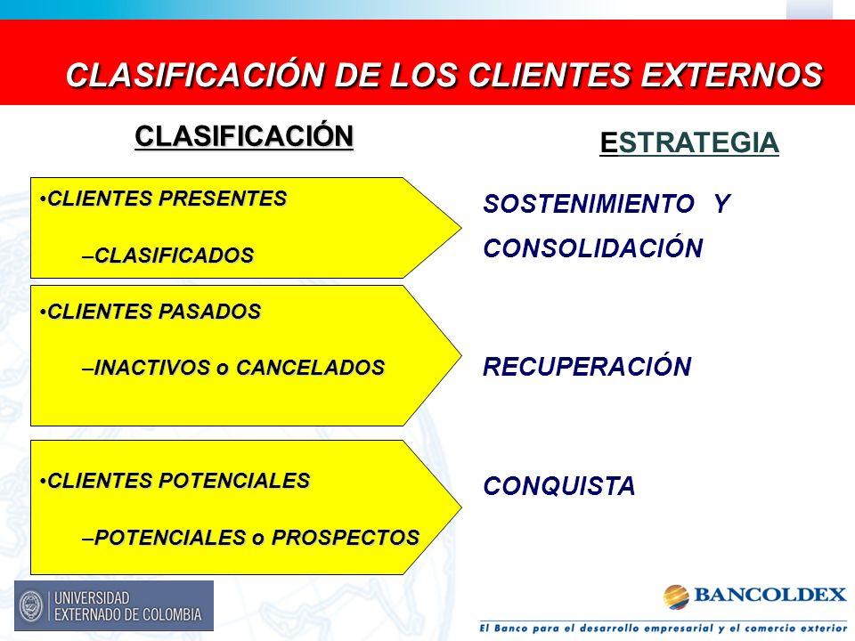 CLASIFICACIÓN DE LOS CLIENTES EXTERNOS CLASIFICACIÓN DE LOS CLIENTES EXTERNOS CLASIFICACIÓN CLIENTES PRESENTESCLIENTES PRESENTES –CLASIFICADOS CLIENTE