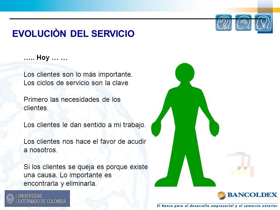 EVOLUCIÒN DEL SERVICIO ….. Hoy … … Los clientes son lo más importante. Los ciclos de servicio son la clave Primero las necesidades de los clientes. Lo