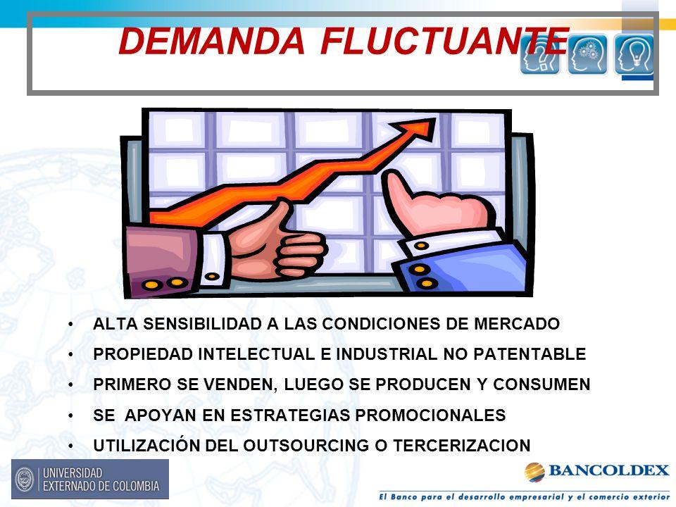 DEMANDA FLUCTUANTE ALTA SENSIBILIDAD A LAS CONDICIONES DE MERCADO PROPIEDAD INTELECTUAL E INDUSTRIAL NO PATENTABLE PRIMERO SE VENDEN, LUEGO SE PRODUCE
