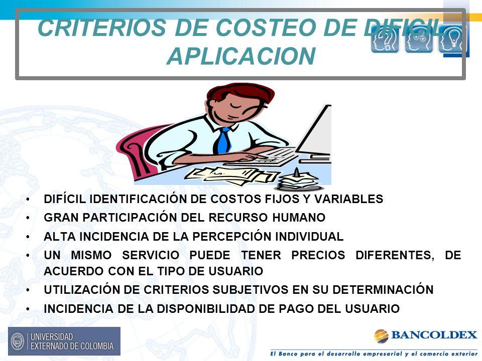 CRITERIOS DE COSTEO DE DIFICIL APLICACION DIFÍCIL IDENTIFICACIÓN DE COSTOS FIJOS Y VARIABLES GRAN PARTICIPACIÓN DEL RECURSO HUMANO ALTA INCIDENCIA DE