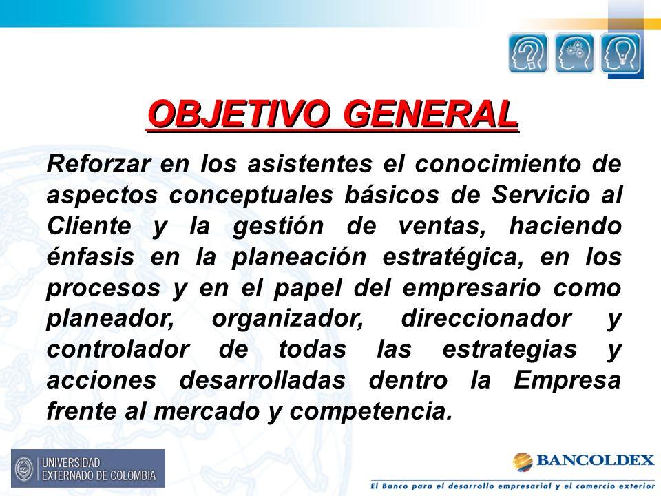 CONTENIDO Introducción Antecedentes El Servicio al Cliente - CRM La Dirección de Ventas Cierre
