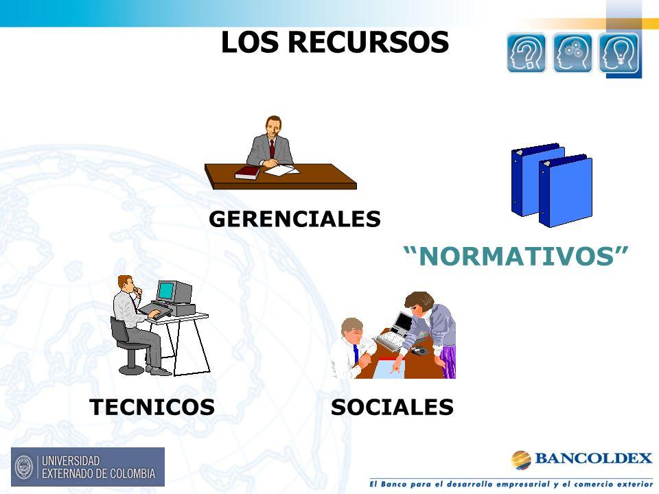LOS RECURSOS GERENCIALES NORMATIVOS TECNICOSSOCIALES