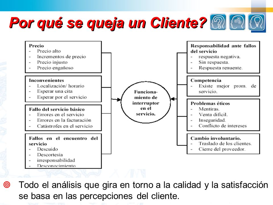 Por qué se queja un Cliente? Todo el análisis que gira en torno a la calidad y la satisfacción se basa en las percepciones del cliente.