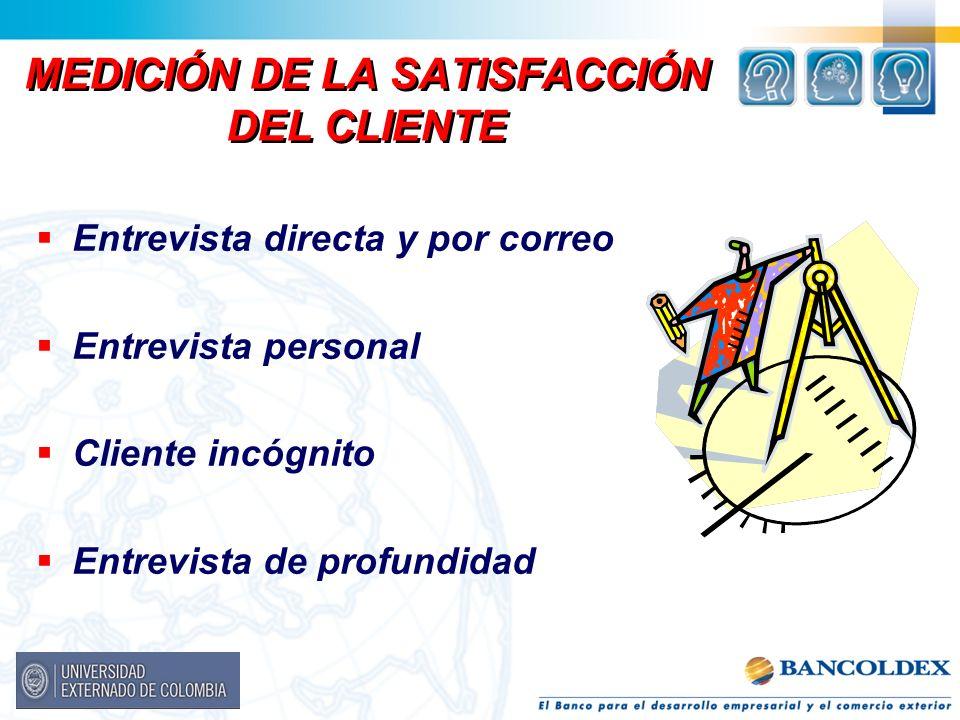 MEDICIÓN DE LA SATISFACCIÓN DEL CLIENTE Entrevista directa y por correo Entrevista personal Cliente incógnito Entrevista de profundidad