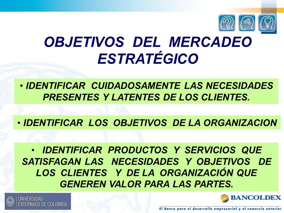 OBJETIVOS DEL MERCADEO ESTRATÉGICO IDENTIFICAR CUIDADOSAMENTE LAS NECESIDADES PRESENTES Y LATENTES DE LOS CLIENTES. IDENTIFICAR LOS OBJETIVOS DE LA OR