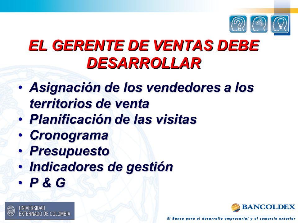 EL GERENTE DE VENTAS DEBE DESARROLLAR Asignación de los vendedores a los territorios de ventaAsignación de los vendedores a los territorios de venta P