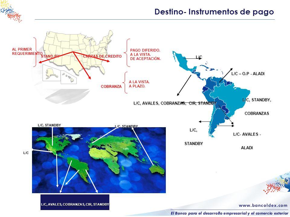 Destino- Instrumentos de pago L/C, AVALES, COBRANZAS, CIR, STANDBY L/C L/C, STANDBY CARTAS DE CREDITO PAGO DIFERIDO. A LA VISTA. DE ACEPTACIÓN. STAND