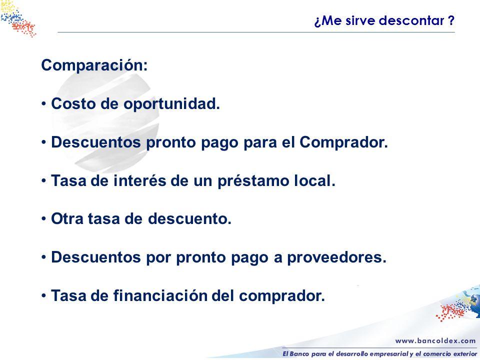 Comparación: Costo de oportunidad. Descuentos pronto pago para el Comprador. Tasa de interés de un préstamo local. Otra tasa de descuento. Descuentos