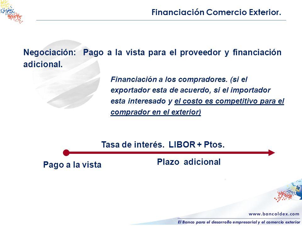 Negociación: Pago a la vista para el proveedor y financiación adicional. Pago a la vista Plazo adicional Tasa de interés. LIBOR + Ptos. Financiación a