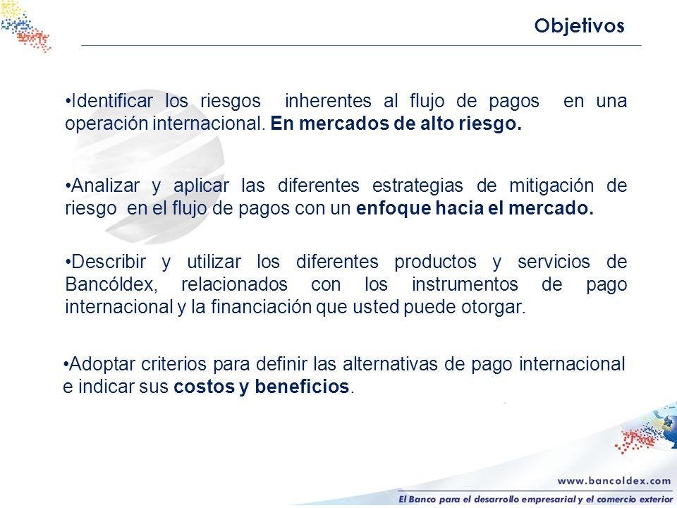 Objetivos Identificar los riesgos inherentes al flujo de pagos en una operación internacional. En mercados de alto riesgo. Analizar y aplicar las dife
