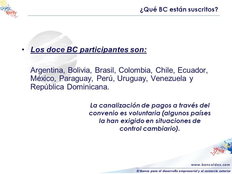 Los doce BC participantes son: Argentina, Bolivia, Brasil, Colombia, Chile, Ecuador, México, Paraguay, Perú, Uruguay, Venezuela y República Dominicana