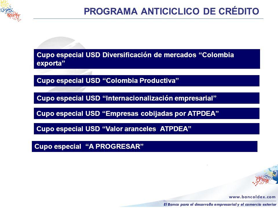 PROGRAMA ANTICICLICO DE CRÉDITO Cupo especial USD Colombia Productiva Cupo especial A PROGRESAR Cupo especial USD Diversificación de mercados Colombia