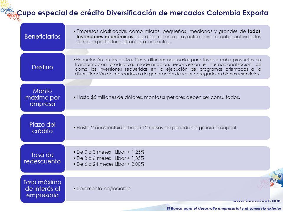 Cupo especial de crédito Diversificación de mercados Colombia Exporta Empresas clasificadas como micros, pequeñas, medianas y grandes de todos los sec
