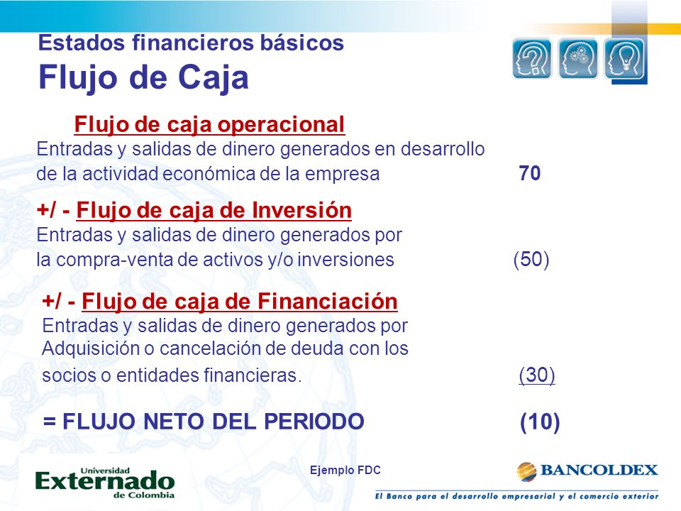 Estados financieros básicos Flujo de Caja Flujo de caja operacional Entradas y salidas de dinero generados en desarrollo de la actividad económica de