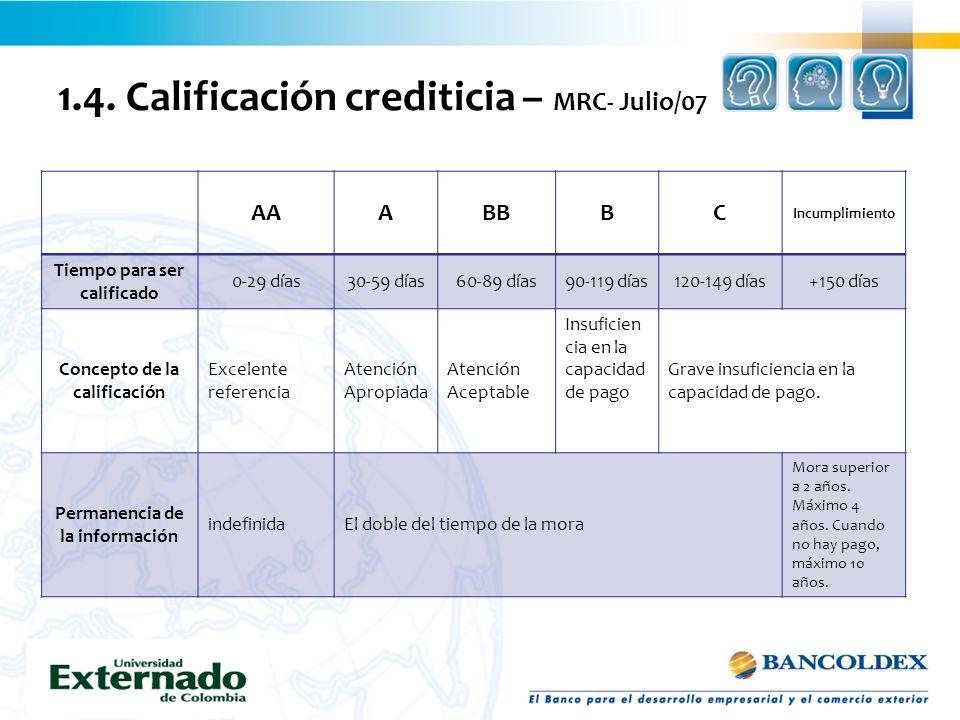 1.4. Calificación crediticia – MRC- Julio/07 AAABBBC Incumplimiento Tiempo para ser calificado 0-29 días30-59 días60-89 días90-119 días120-149 días+15