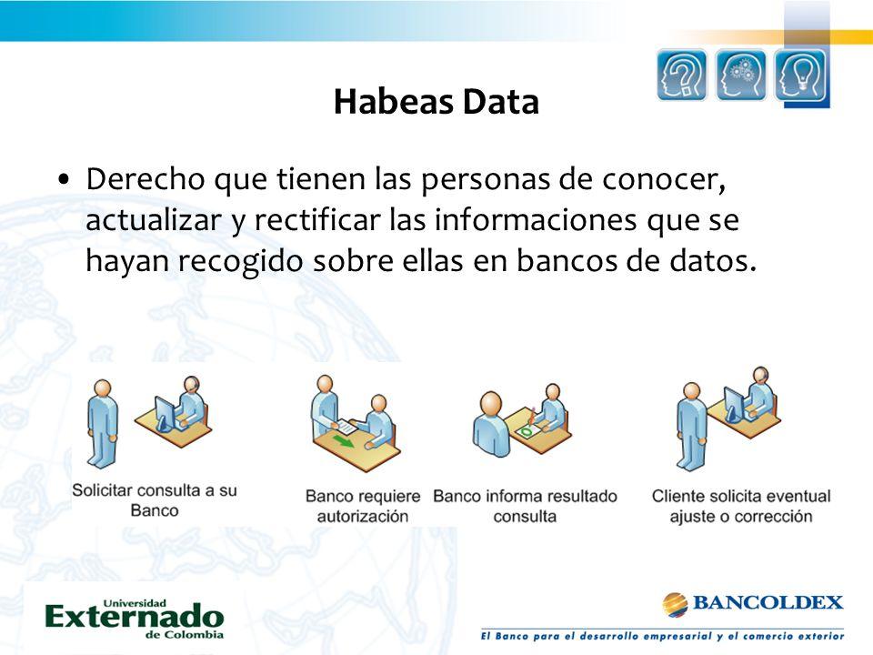 Habeas Data Derecho que tienen las personas de conocer, actualizar y rectificar las informaciones que se hayan recogido sobre ellas en bancos de datos