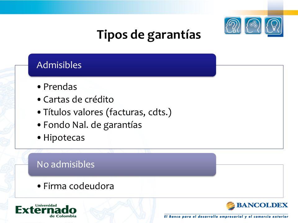 Tipos de garantías Prendas Cartas de crédito Títulos valores (facturas, cdts.) Fondo Nal. de garantías Hipotecas Admisibles Firma codeudora No admisib