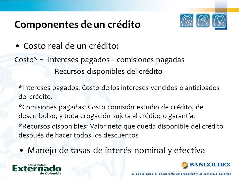 Componentes de un crédito Costo real de un crédito: Costo* = Intereses pagados + comisiones pagadas Recursos disponibles del crédito Manejo de tasas d