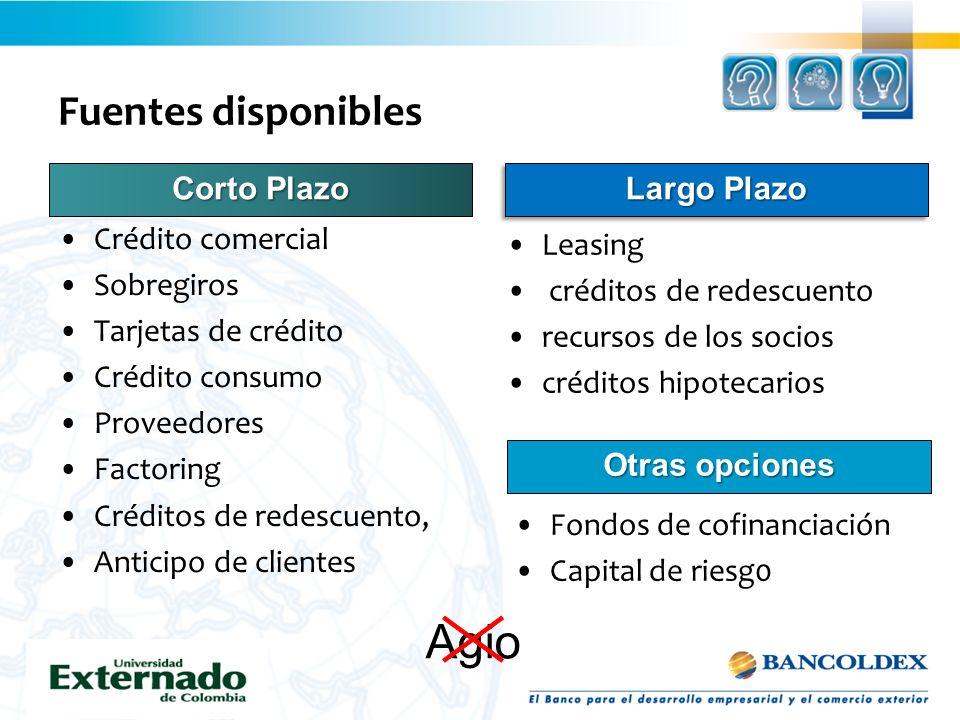 Fuentes disponibles Crédito comercial Sobregiros Tarjetas de crédito Crédito consumo Proveedores Factoring Créditos de redescuento, Anticipo de client