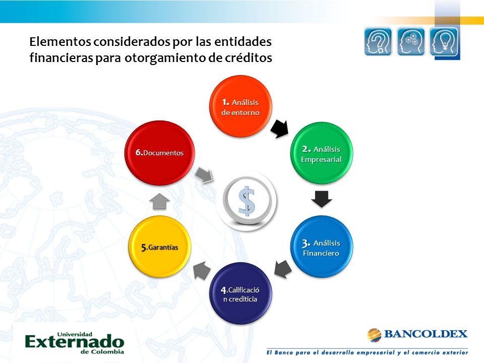 Elementos considerados por las entidades financieras para otorgamiento de créditos 1. Análisis de entorno 2. Análisis Empresarial 3. Análisis Financie
