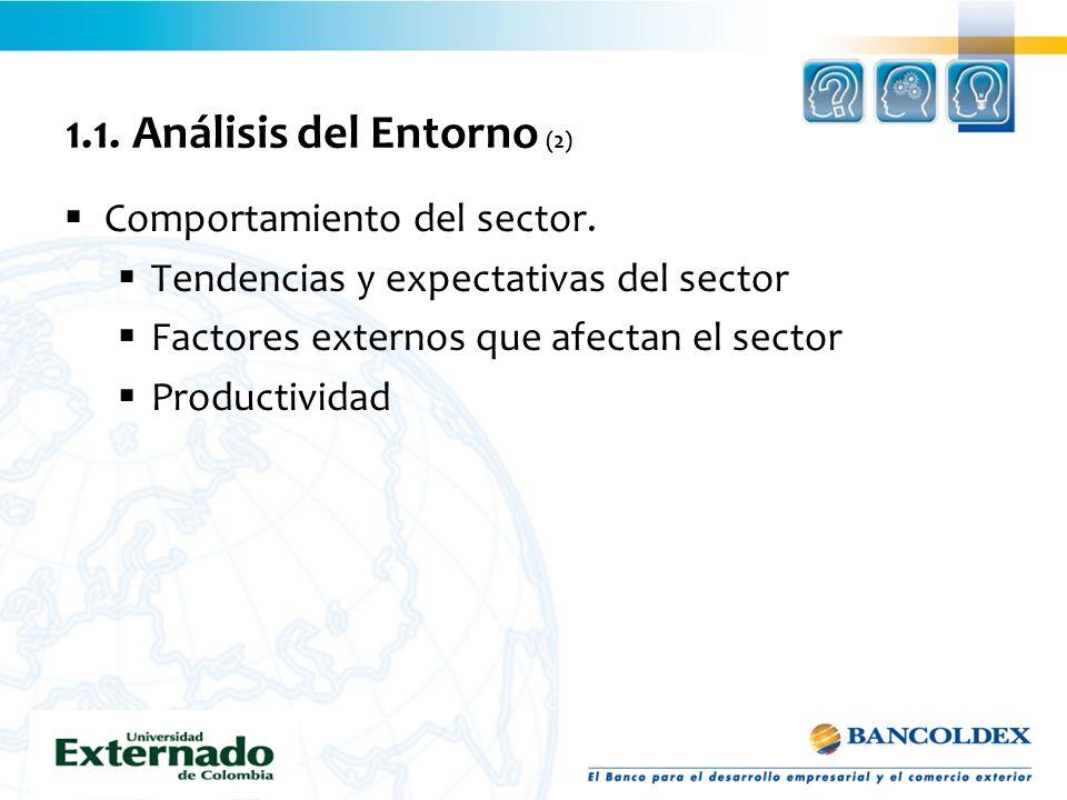 1.1. Análisis del Entorno (2) Comportamiento del sector. Tendencias y expectativas del sector Factores externos que afectan el sector Productividad