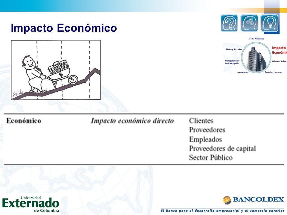 Impacto Económico