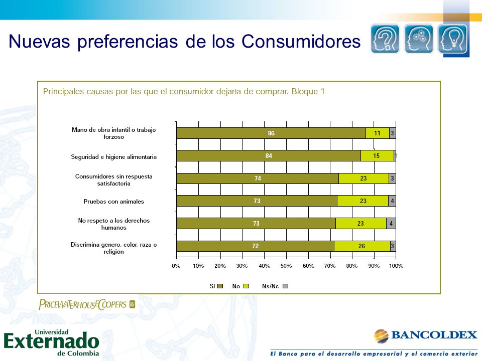 Nuevas preferencias de los Consumidores
