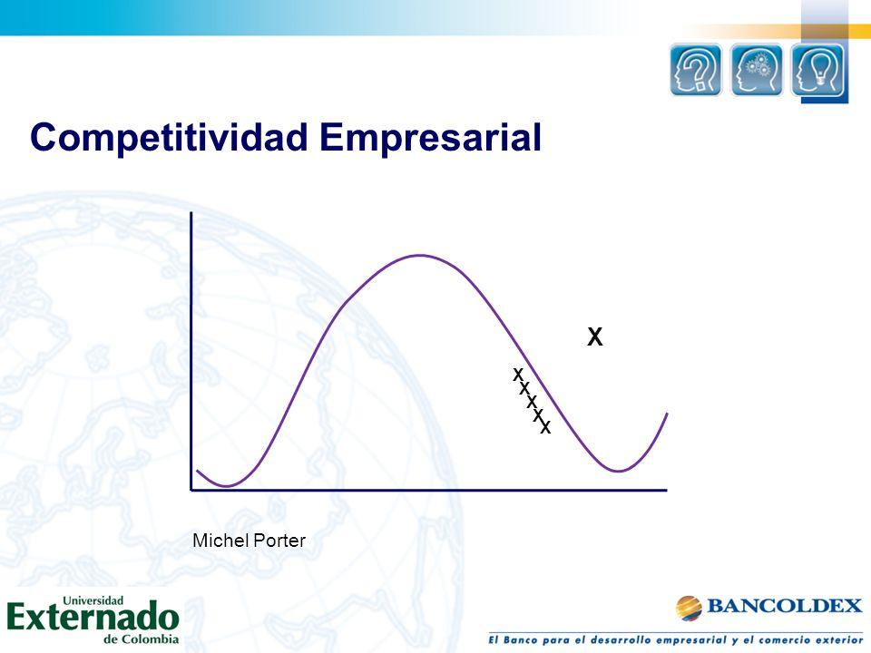 Competitividad Empresarial X X X X X X Michel Porter