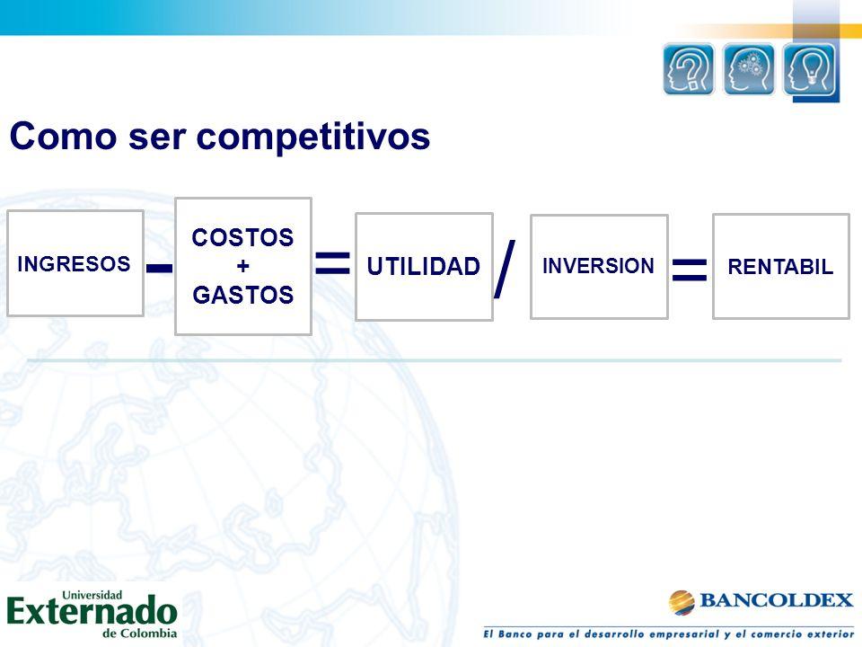 Como ser competitivos COSTOS + GASTOS UTILIDAD INVERSION RENTABIL - = / = INGRESOS