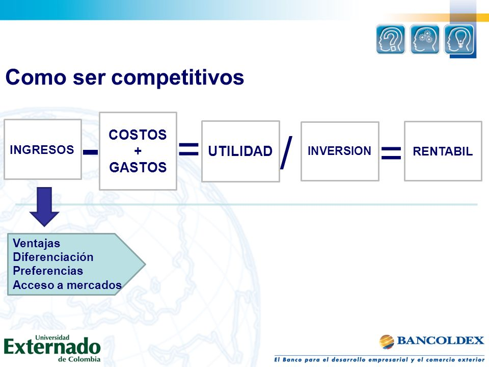 Como ser competitivos COSTOS + GASTOS UTILIDAD INVERSION RENTABIL - = / = Ventajas Diferenciación Preferencias Acceso a mercados INGRESOS