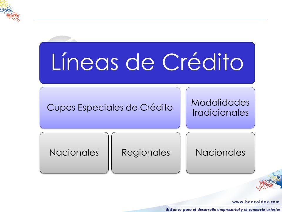 Líneas de Crédito Cupos Especiales de CréditoNacionalesRegionales Modalidades tradicionales Nacionales