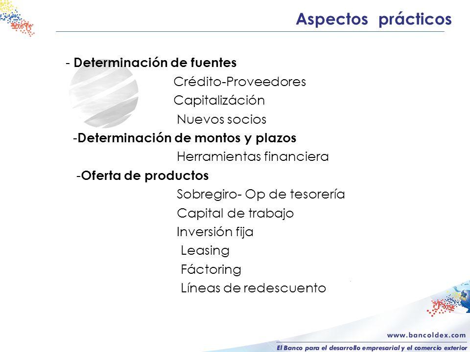 Aspectos prácticos - Determinación de fuentes Crédito-Proveedores Capitalizáción Nuevos socios - Determinación de montos y plazos Herramientas financiera - Oferta de productos Sobregiro- Op de tesorería Capital de trabajo Inversión fija Leasing Fáctoring Líneas de redescuento
