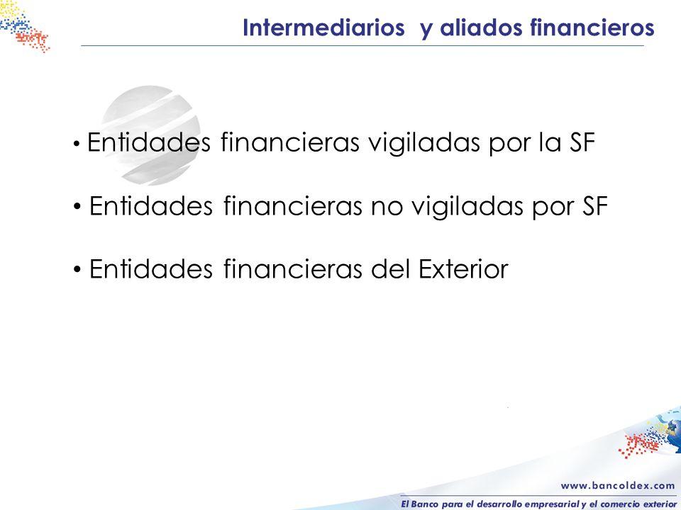 Intermediarios y aliados financieros Entidades financieras vigiladas por la SF Entidades financieras no vigiladas por SF Entidades financieras del Exterior