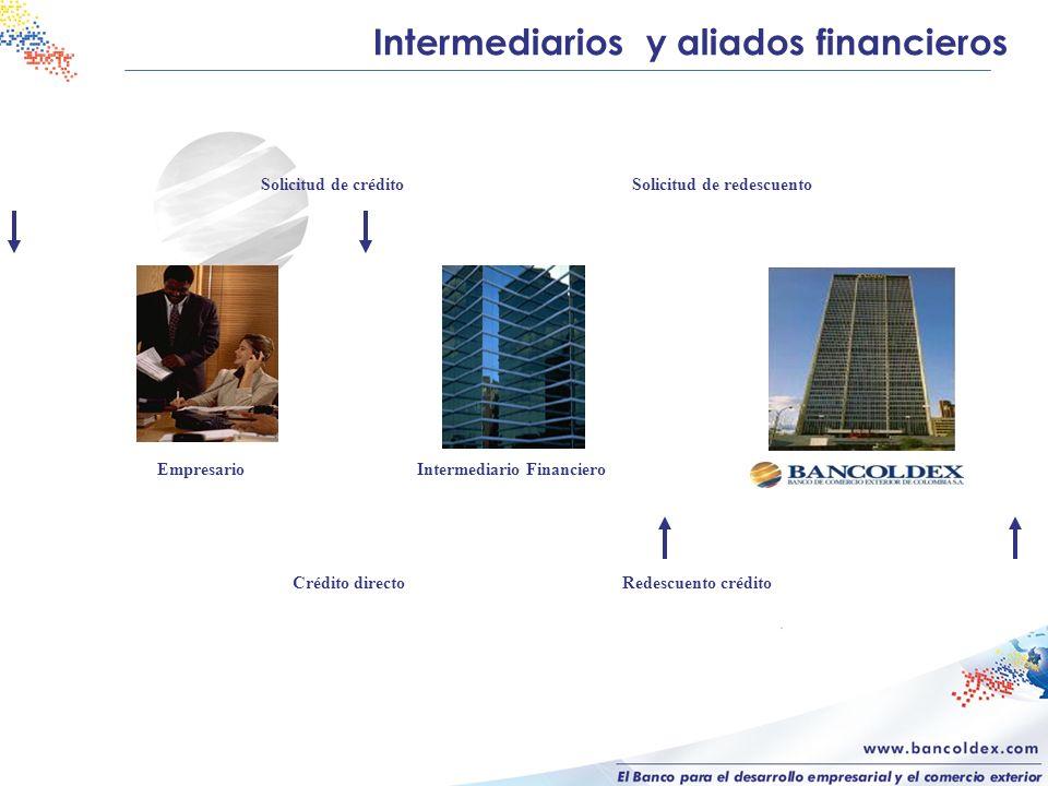 Intermediarios y aliados financieros EmpresarioIntermediario Financiero Redescuento crédito Solicitud de créditoSolicitud de redescuento Crédito directo