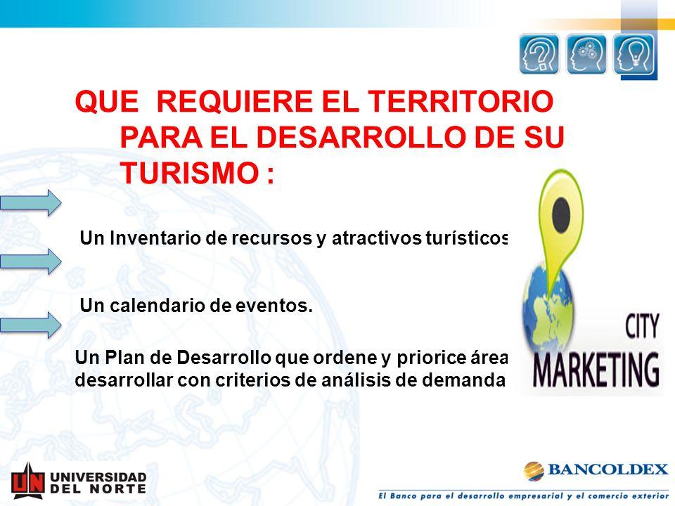 QUE REQUIERE EL TERRITORIO PARA EL DESARROLLO DE SU TURISMO : Un Inventario de recursos y atractivos turísticos. Un calendario de eventos. Un Plan de