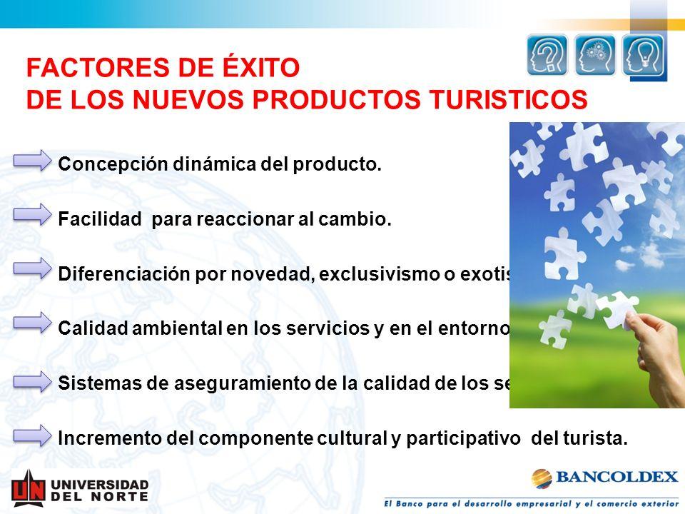 FACTORES DE ÉXITO DE LOS NUEVOS PRODUCTOS TURISTICOS Concepción dinámica del producto. Facilidad para reaccionar al cambio. Diferenciación por novedad