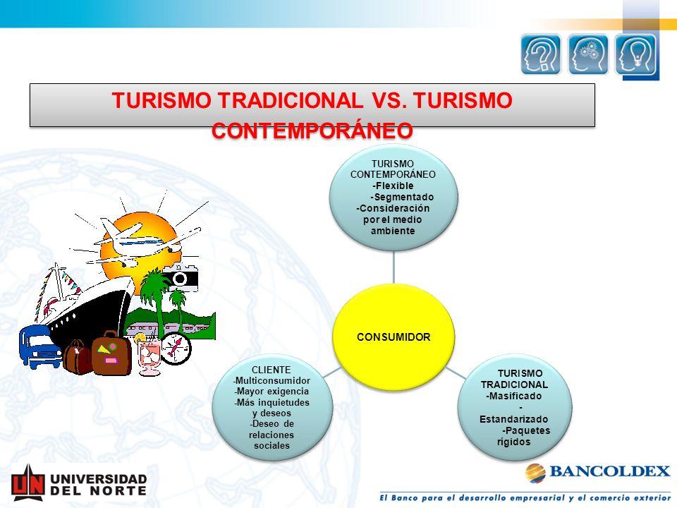 TURISMO TRADICIONAL VS. TURISMO CONTEMPORÁNEO CONSUMIDOR TURISMO CONTEMPORÁNEO -Flexible -Segmentado -Consideración por el medio ambiente TURISMO TRAD