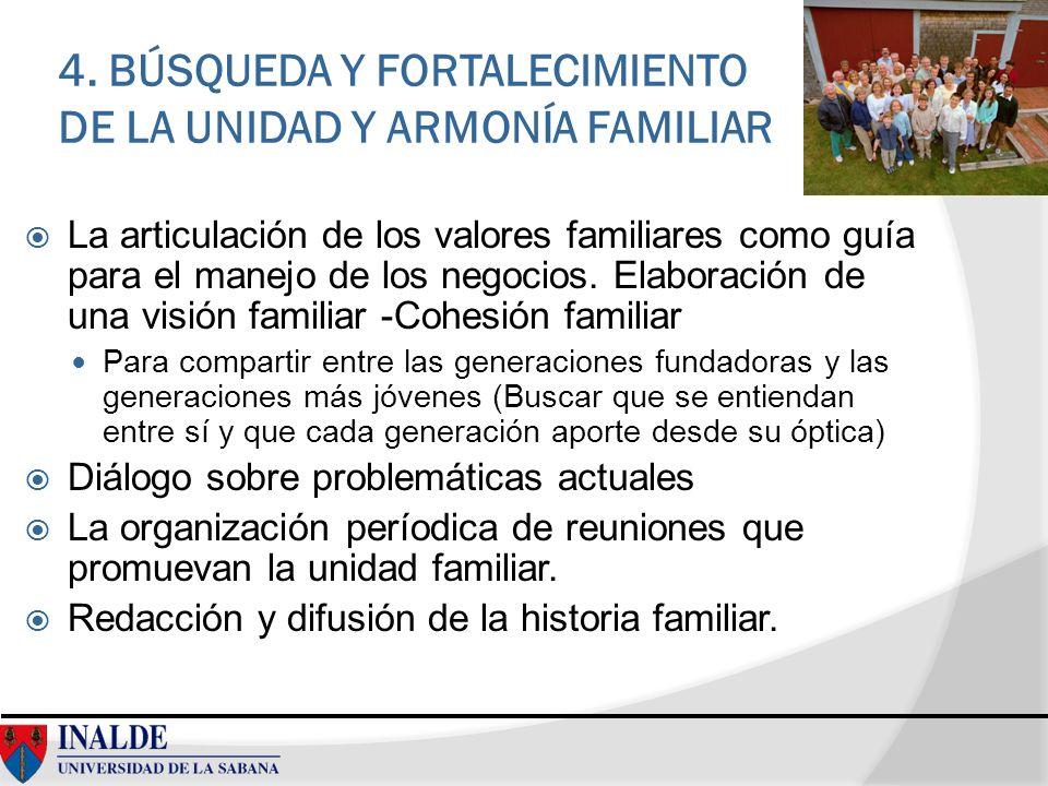 4. BÚSQUEDA Y FORTALECIMIENTO DE LA UNIDAD Y ARMONÍA FAMILIAR La articulación de los valores familiares como guía para el manejo de los negocios. Elab