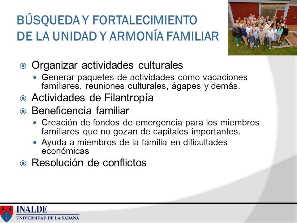 BÚSQUEDA Y FORTALECIMIENTO DE LA UNIDAD Y ARMONÍA FAMILIAR Organizar actividades culturales Generar paquetes de actividades como vacaciones familiares