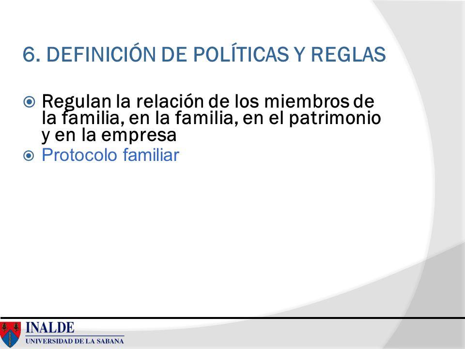 6. DEFINICIÓN DE POLÍTICAS Y REGLAS Regulan la relación de los miembros de la familia, en la familia, en el patrimonio y en la empresa Protocolo famil